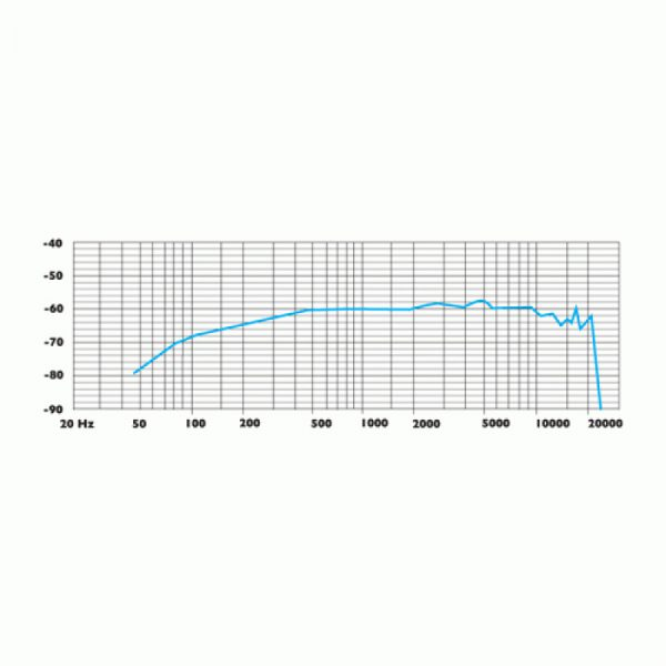 Clockaudio C3 series frequency