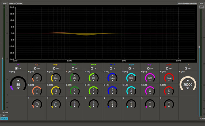 IPD-HUB2 equalizer en volumeregeling